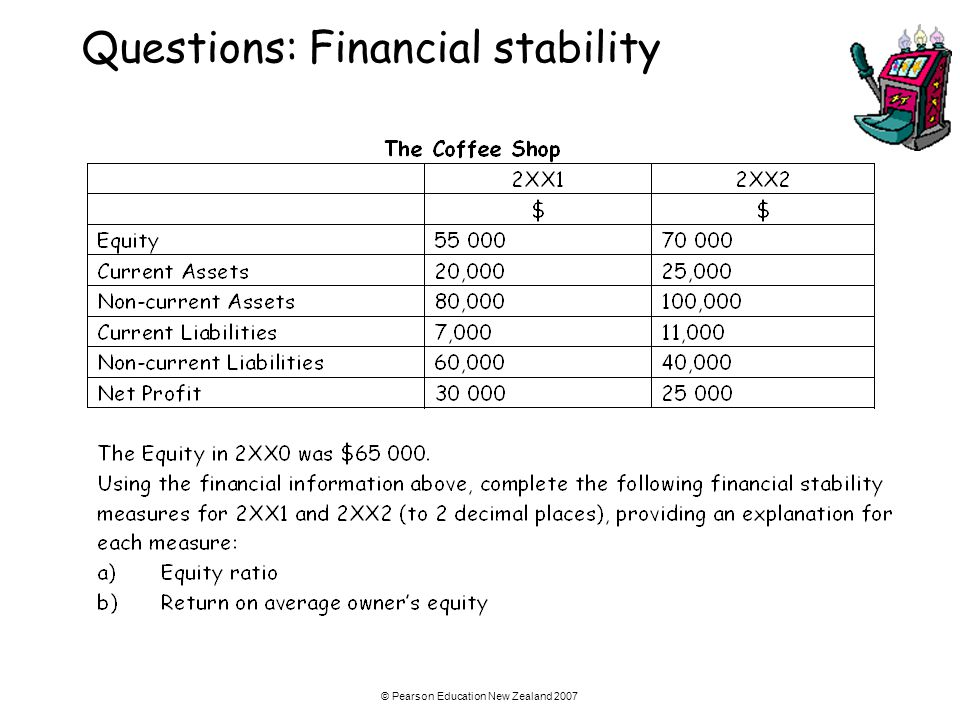 Questions: Financial stability