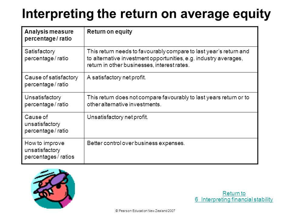 Interpreting the return on average equity
