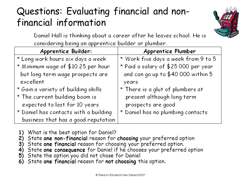 Questions: Evaluating financial and non-financial information