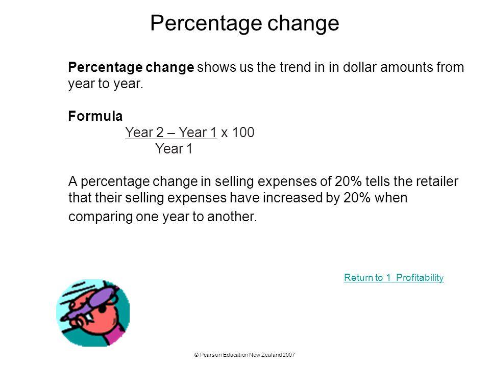 Return to 1 Profitability