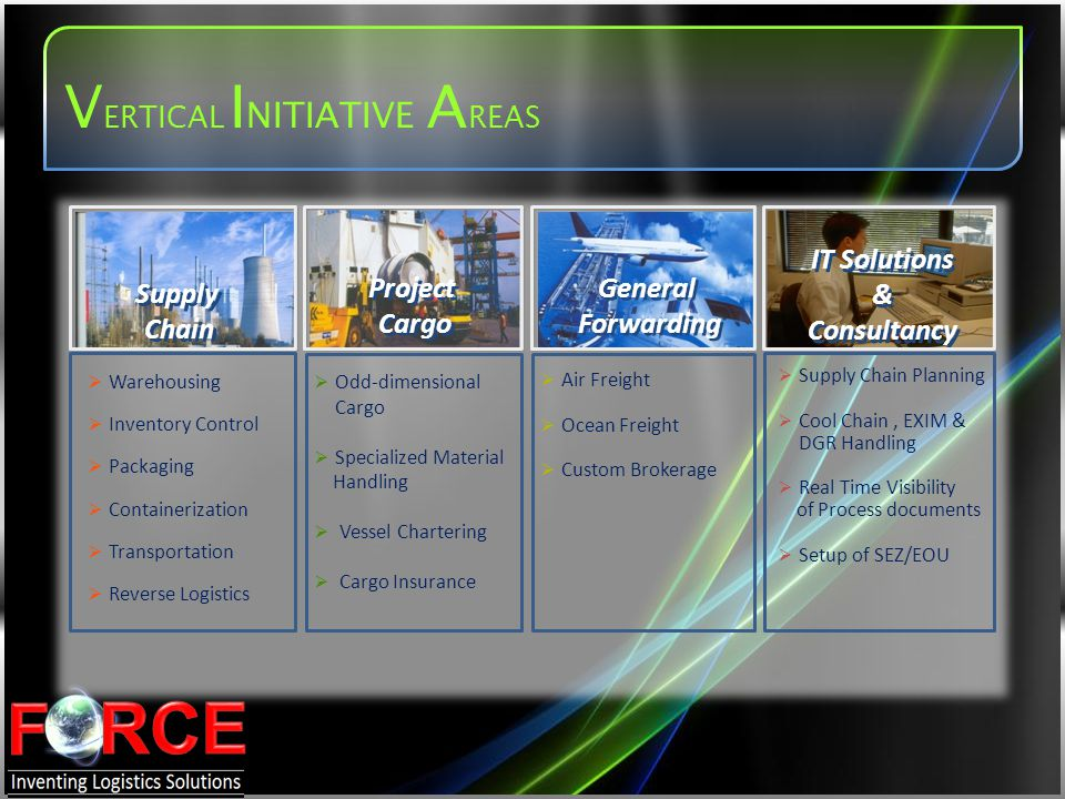VERTICAL INITIATIVE AREAS