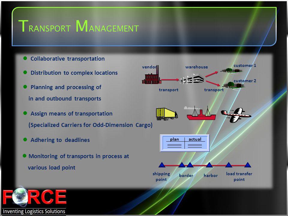 TRANSPORT MANAGEMENT Collaborative transportation