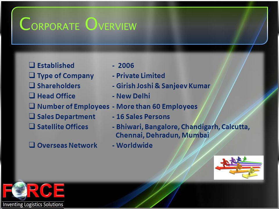 CORPORATE OVERVIEW Established