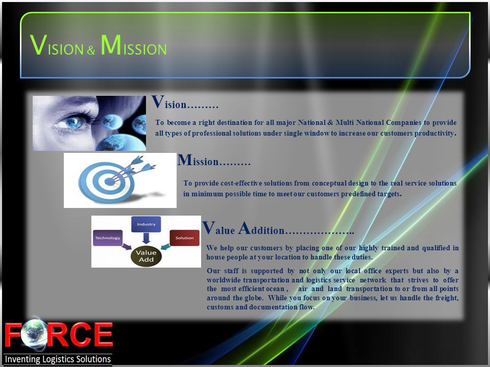 VISION & MISSION Vision……… Value Addition……………….. Mission………