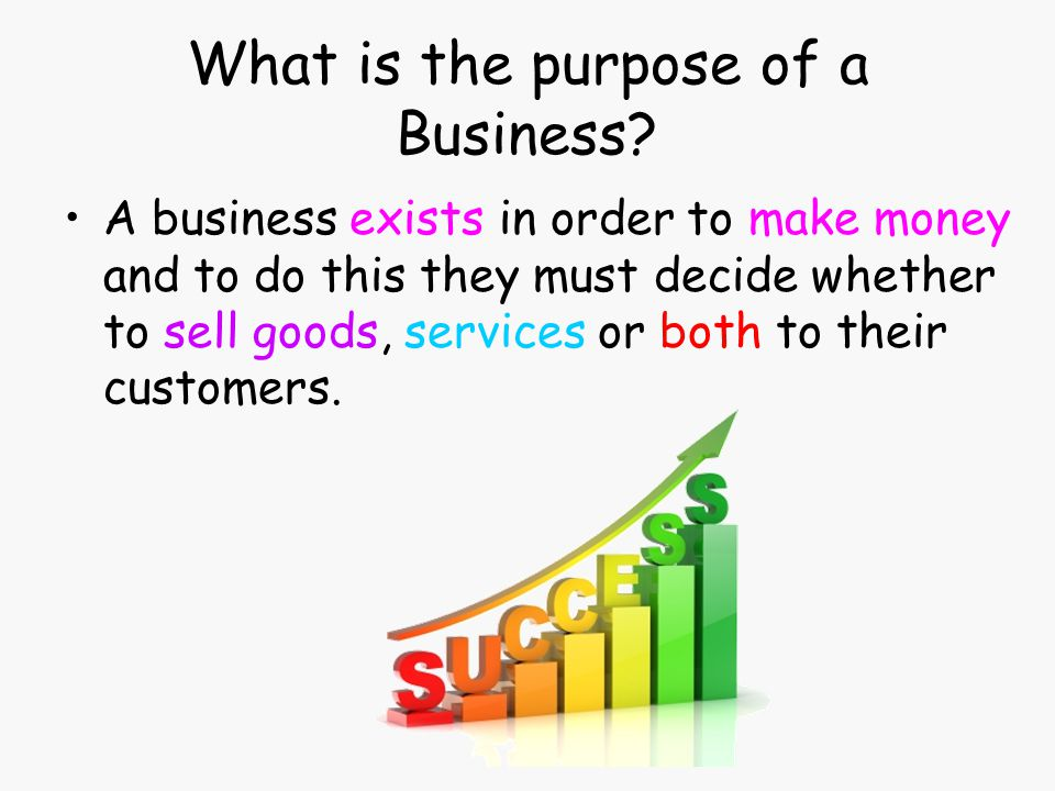 What is the purpose of a Business