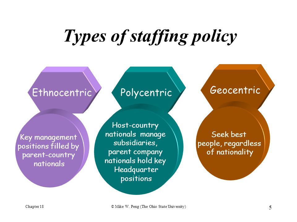 Types of staffing policy