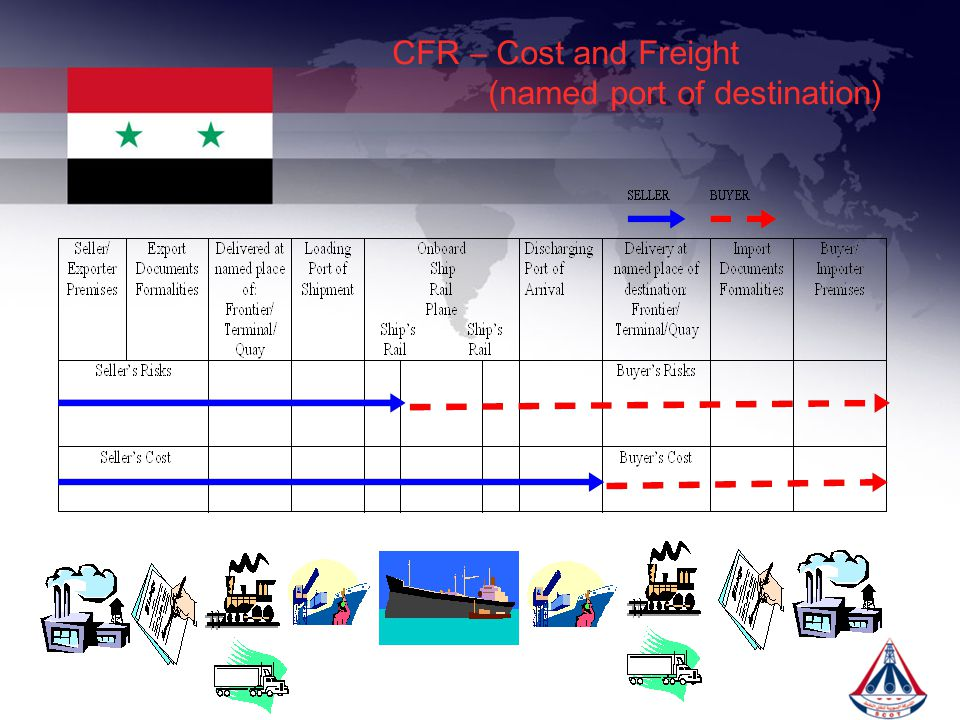 CFR – Cost and Freight (named port of destination)