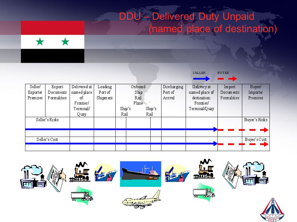 DDU – Delivered Duty Unpaid (named place of destination)