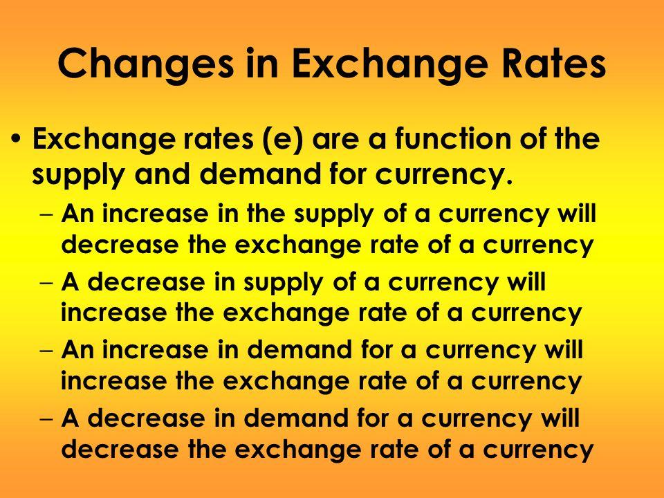 Changes in Exchange Rates