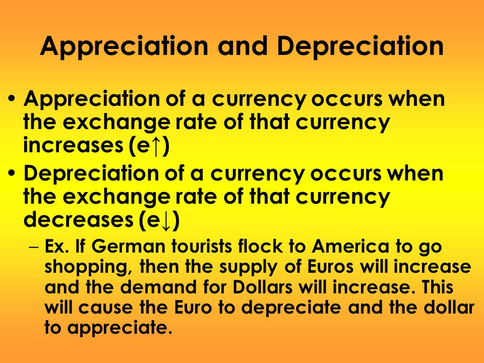 Appreciation and Depreciation