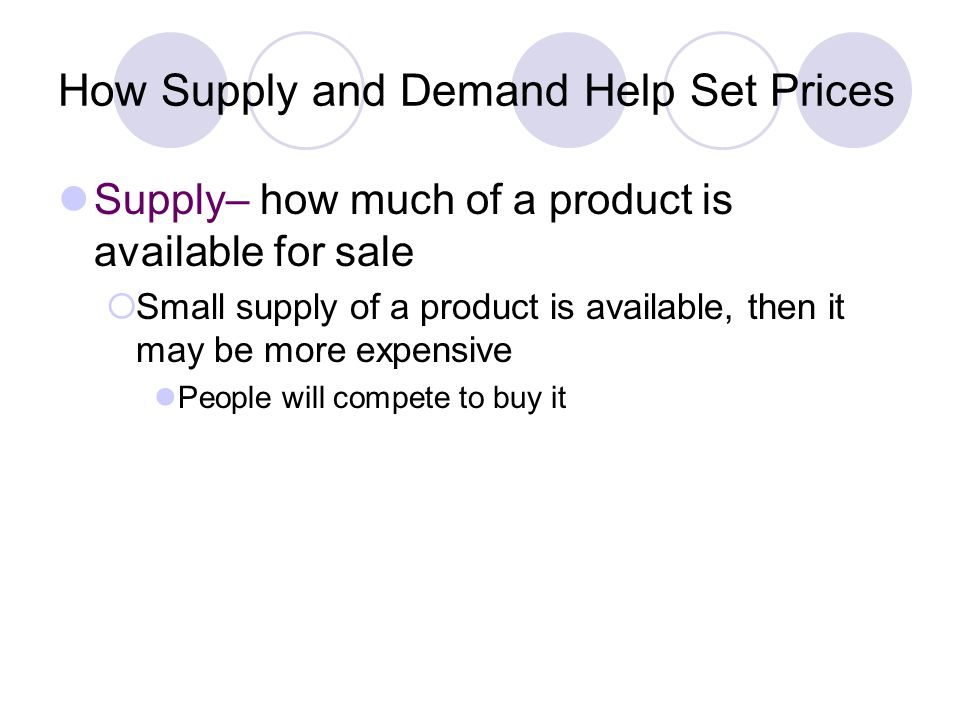 How Supply and Demand Help Set Prices