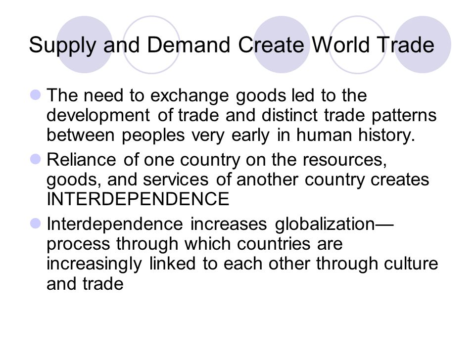 Supply and Demand Create World Trade