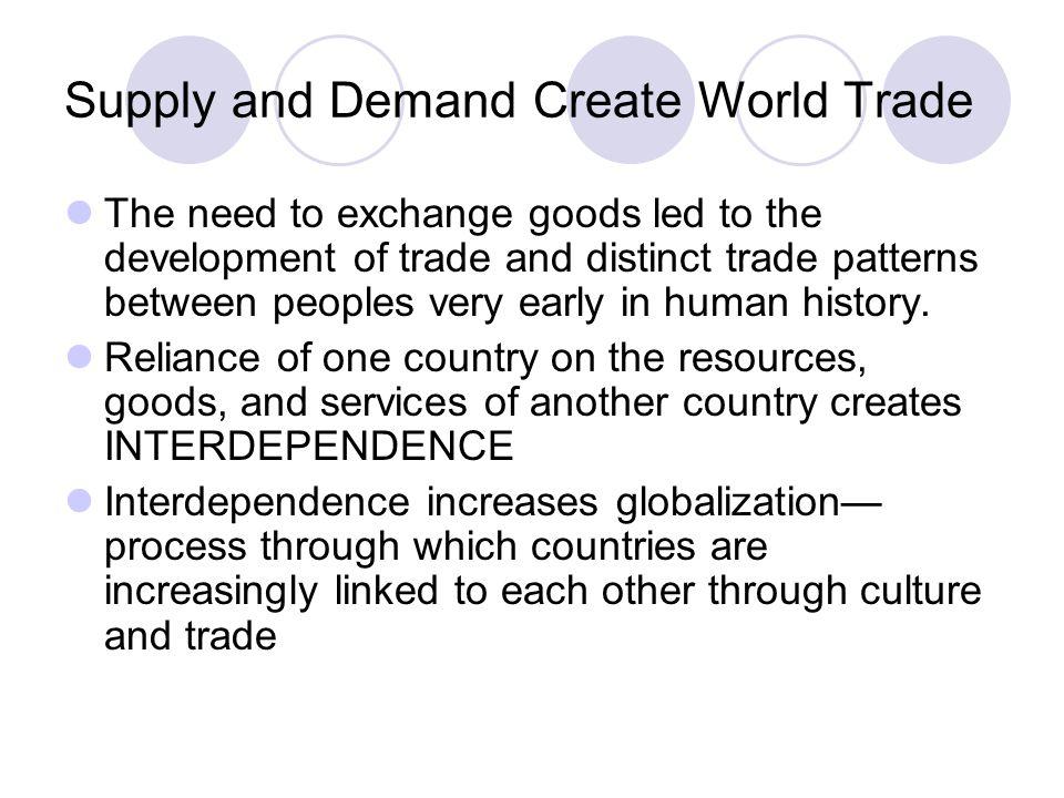 Supply and Demand Create World Trade