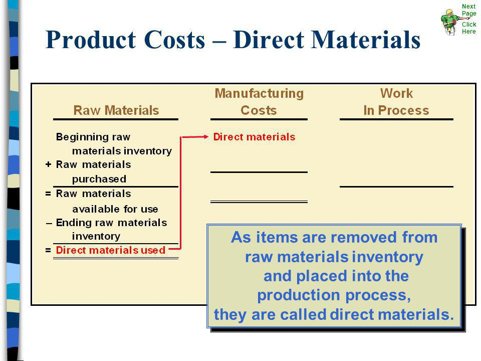 Product Costs – Direct Materials