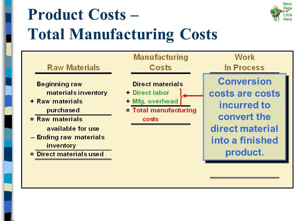 Product Costs – Total Manufacturing Costs
