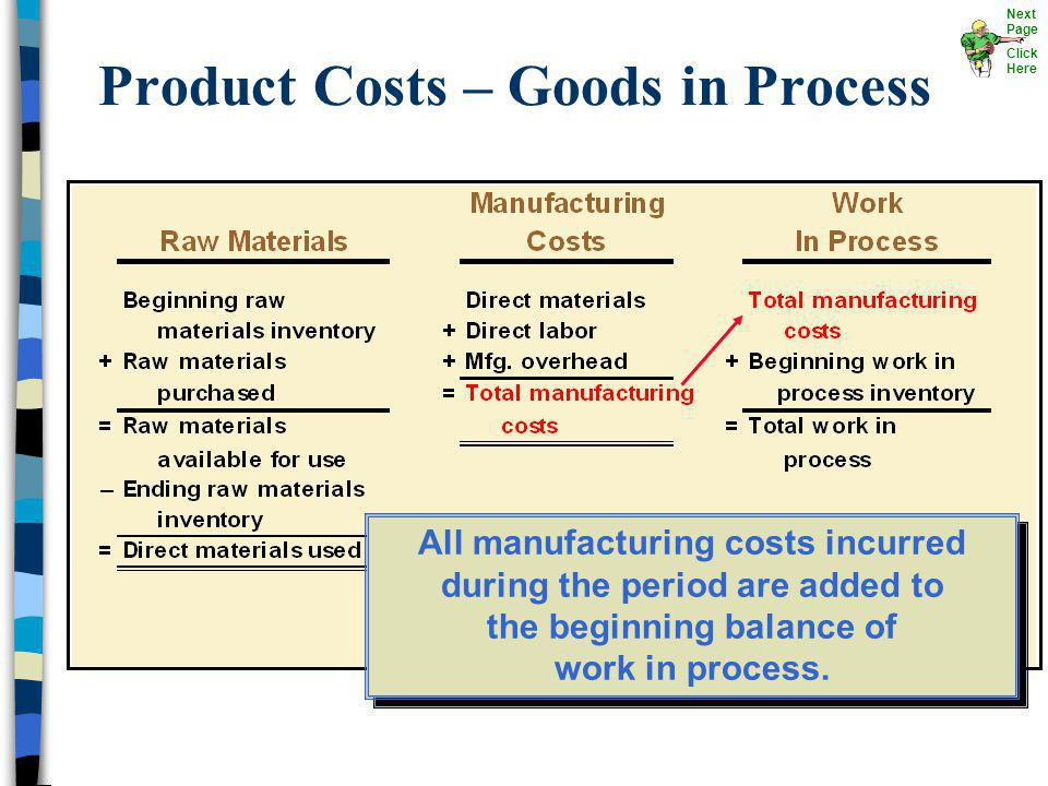 Product Costs – Goods in Process