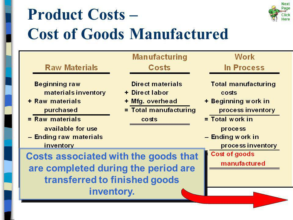 Product Costs – Cost of Goods Manufactured
