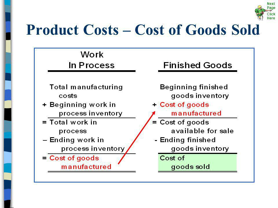 Product Costs – Cost of Goods Sold
