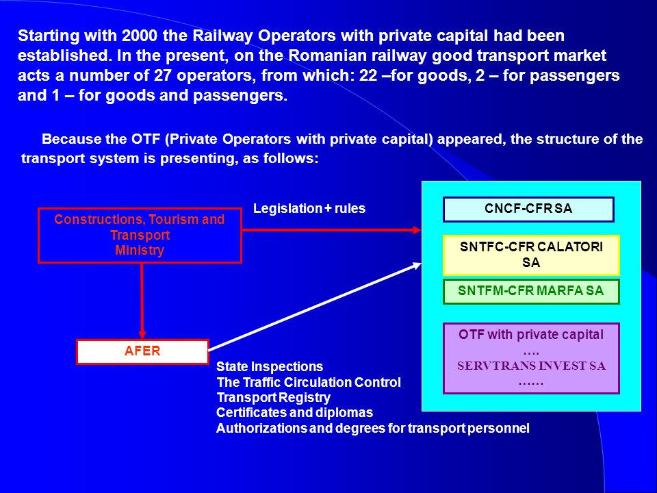 Constructions, Tourism and Transport OTF with private capital ….