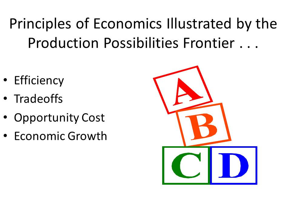 Principles of Economics Illustrated by the Production Possibilities Frontier . . .