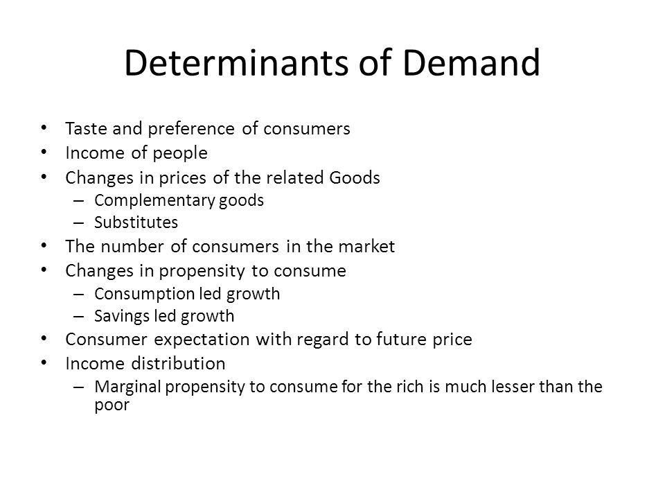 Determinants of Demand