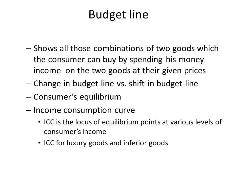 Budget line Shows all those combinations of two goods which the consumer can buy by spending his money income on the two goods at their given prices.