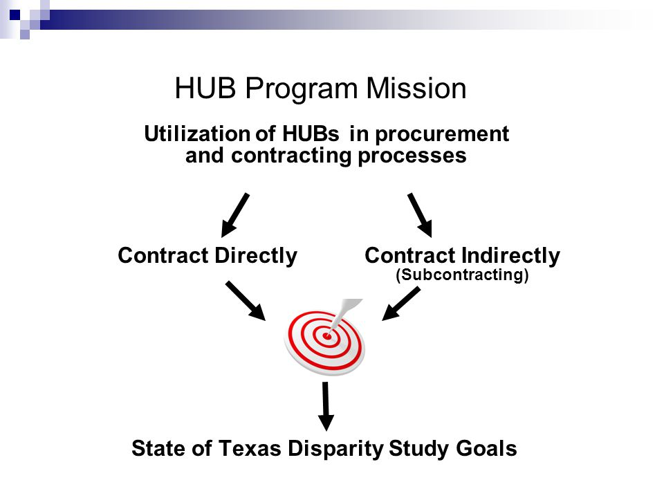 Utilization of HUBs in procurement and contracting processes