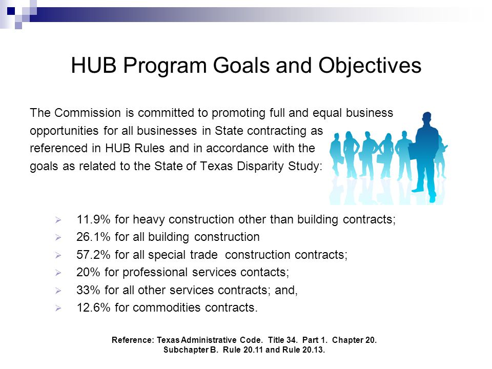 HUB Program Goals and Objectives