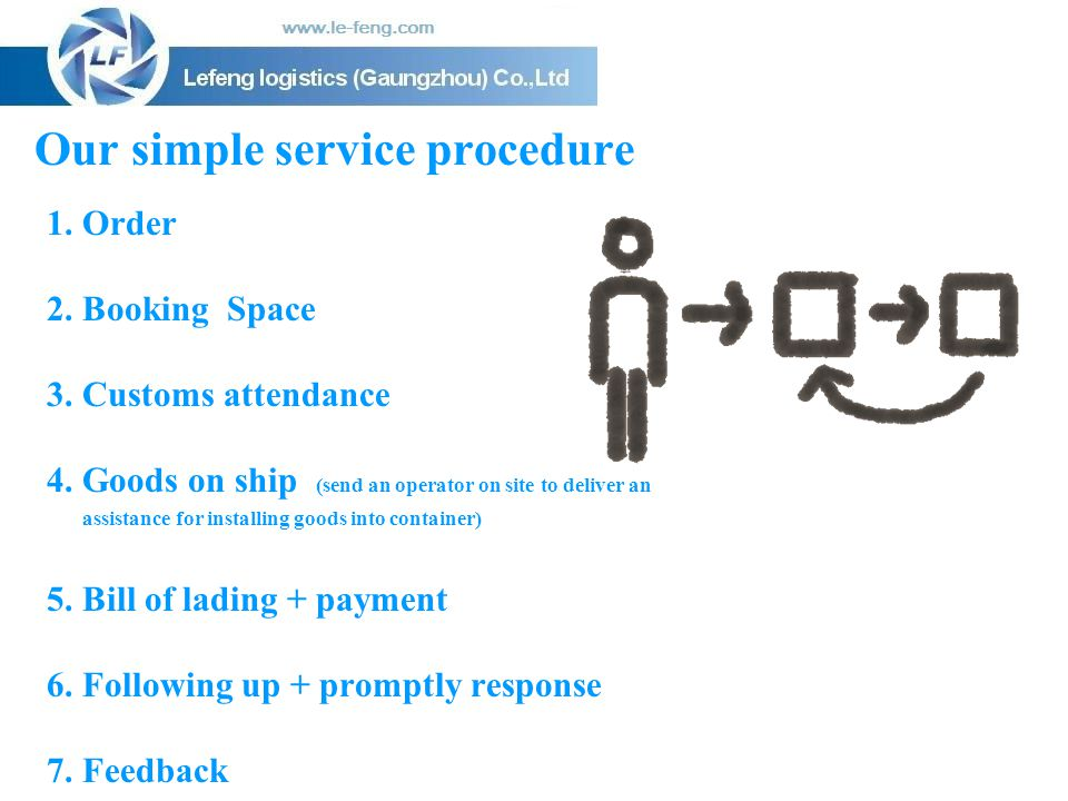 Our simple service procedure