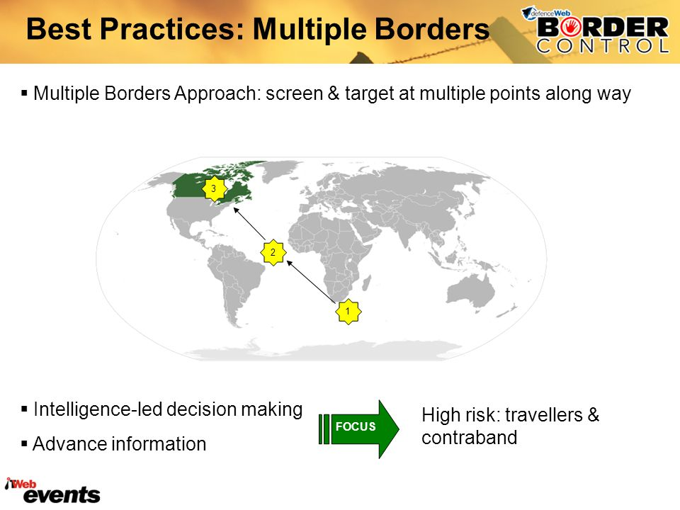 Best Practices: Multiple Borders