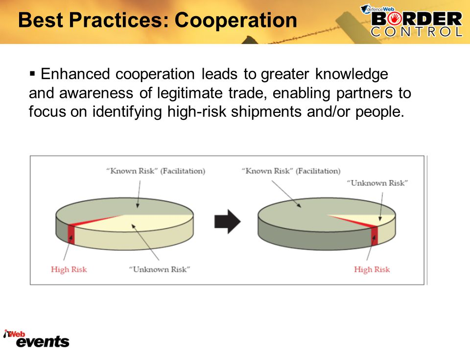 Best Practices: Cooperation