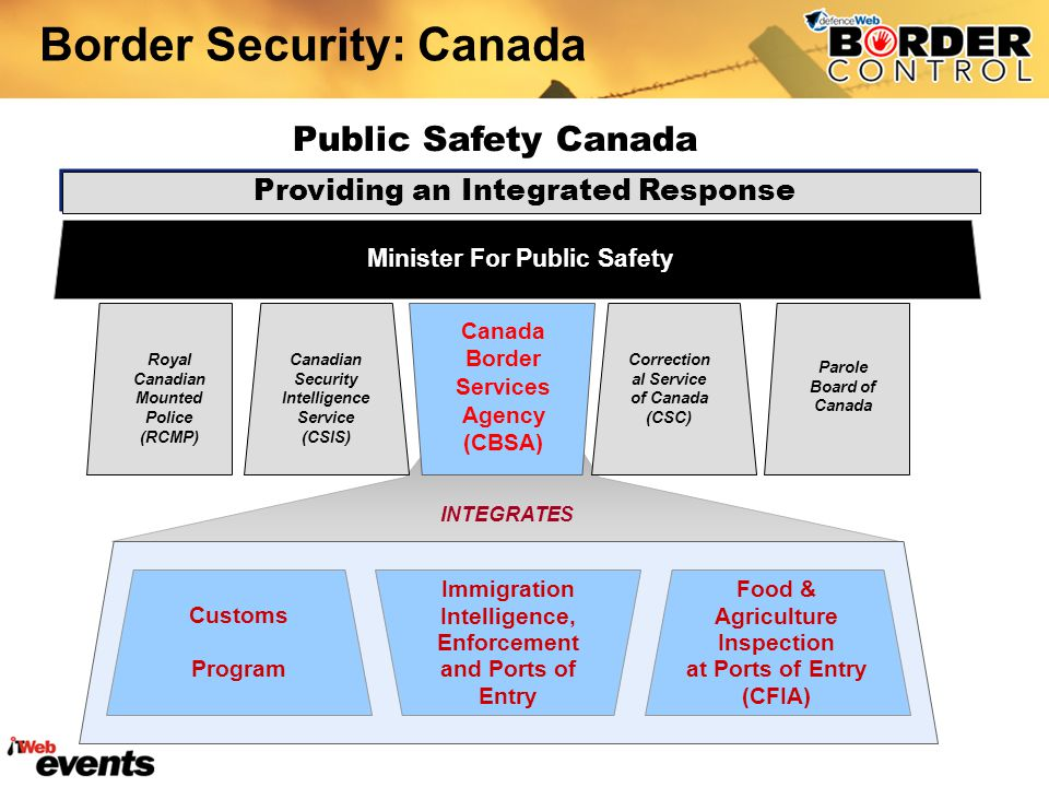 Border Security: Canada