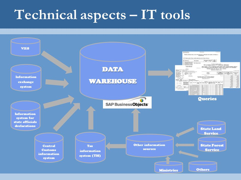 Technical aspects – IT tools
