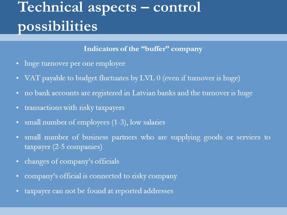 Indicators of the buffer company
