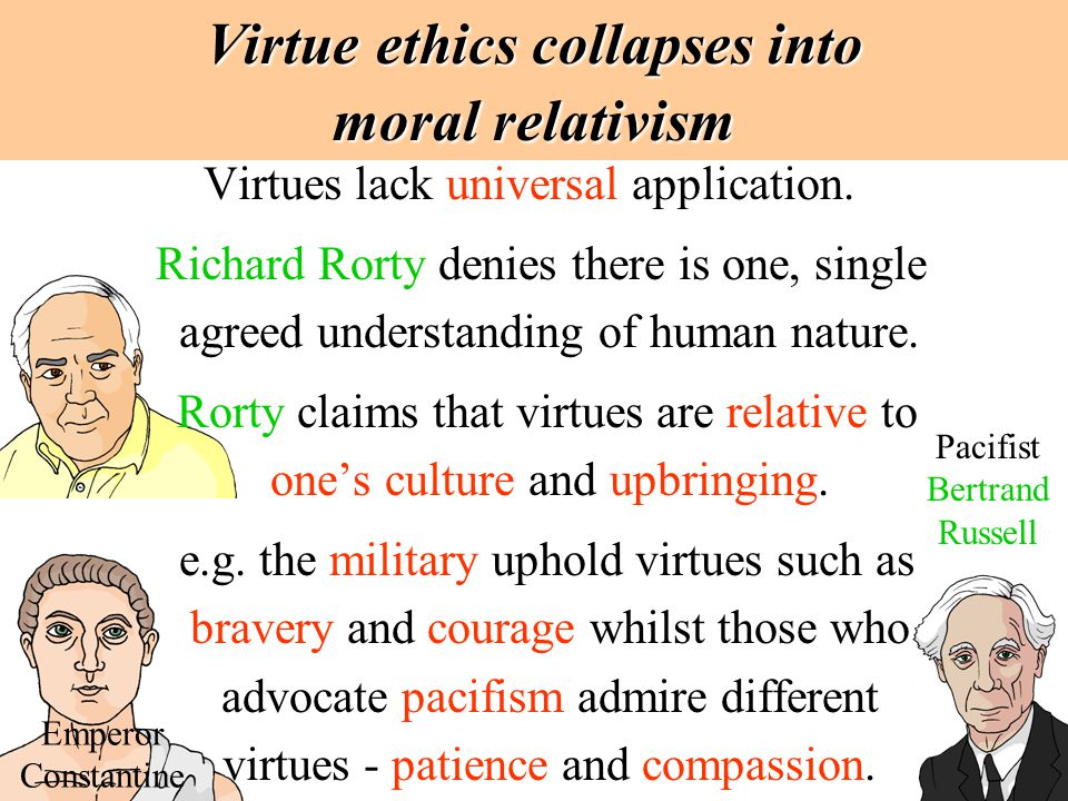 Virtue ethics collapses into moral relativism