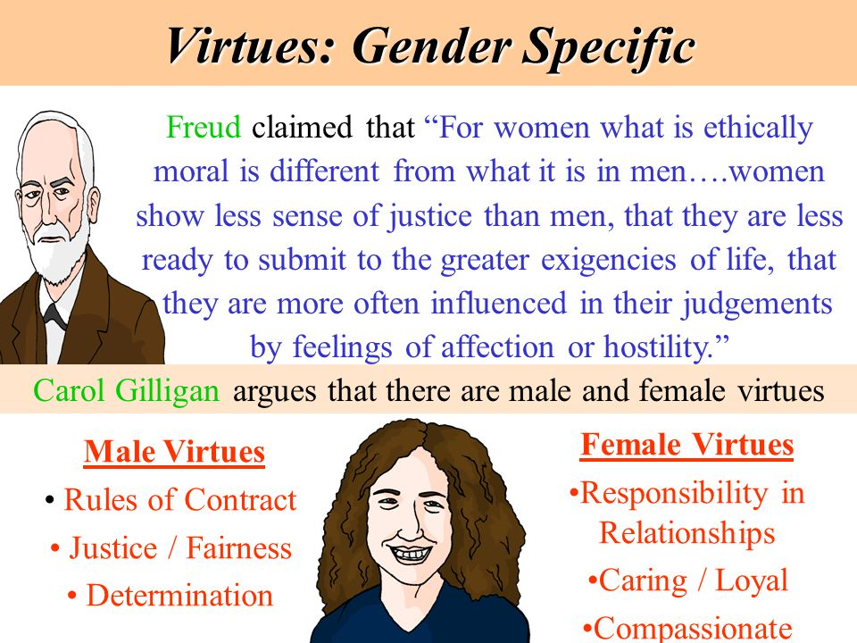 Virtues: Gender Specific