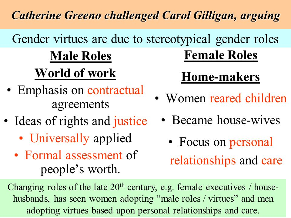 ethics and gender roles Ethics and morality evolutionary psychology gender happiness health changing gender roles in marriage there are fewer assigned roles in marriage which are reflected in somewhat different gender roles at different times.