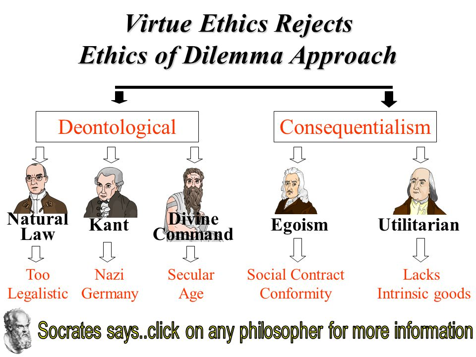 Virtue Ethics Rejects Ethics of Dilemma Approach