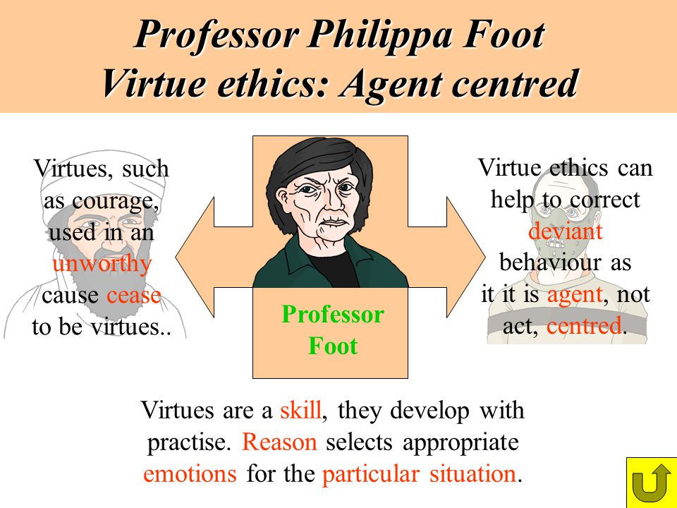 Professor Philippa Foot Virtue ethics: Agent centred
