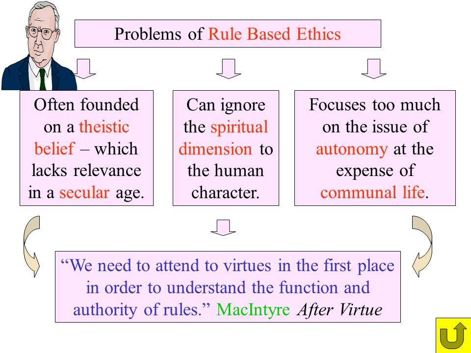 Problems of Rule Based Ethics