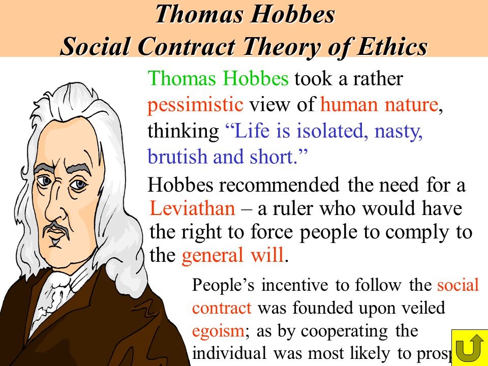 Thomas Hobbes Social Contract Theory of Ethics