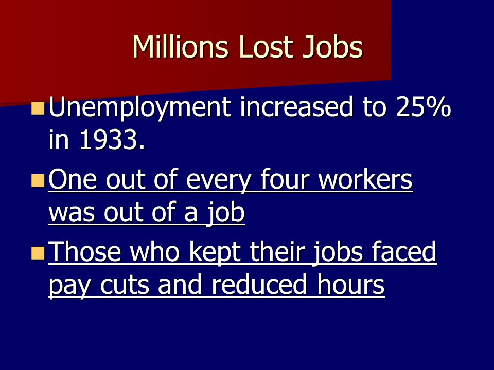 Millions Lost Jobs Unemployment increased to 25% in 1933.
