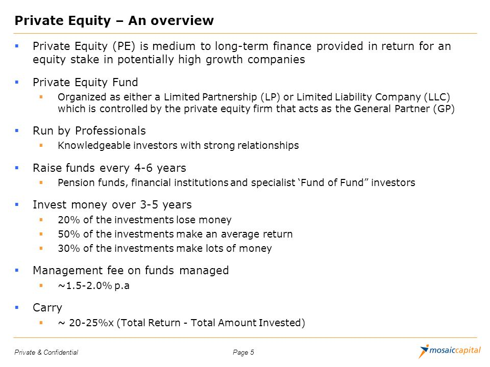 Private Equity – An overview