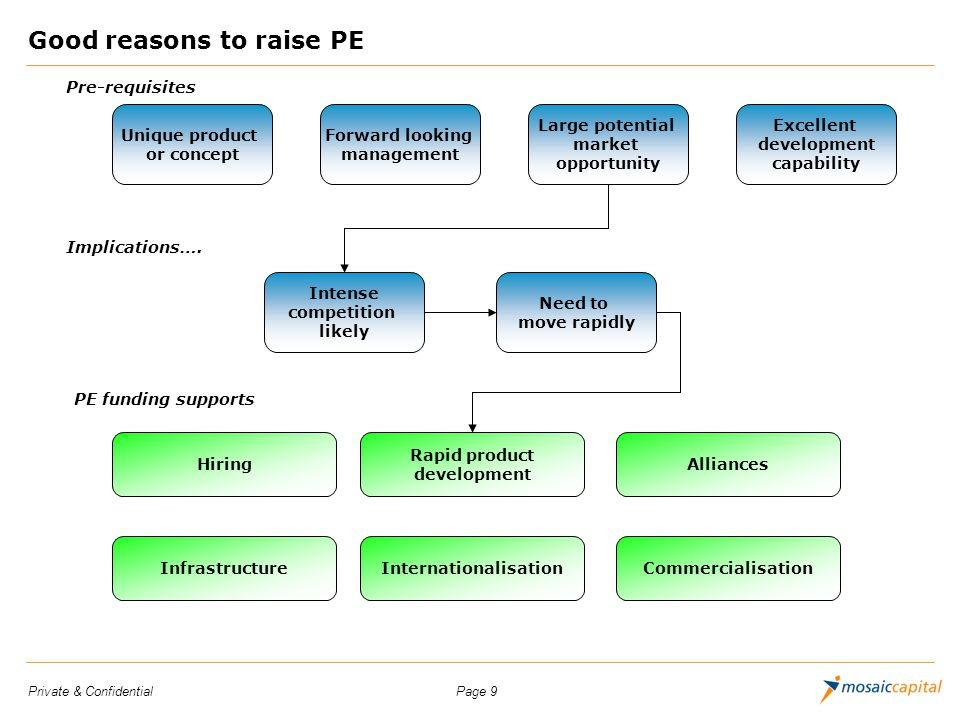 Good reasons to raise PE