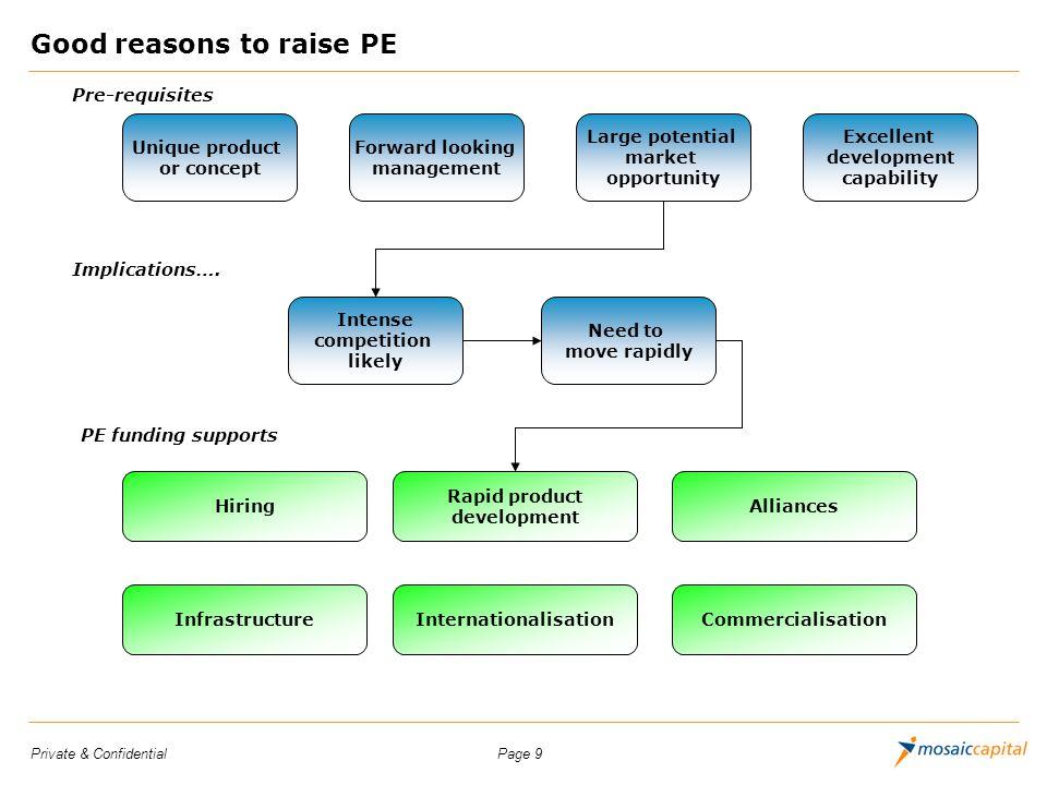 Good reasons to raise PE