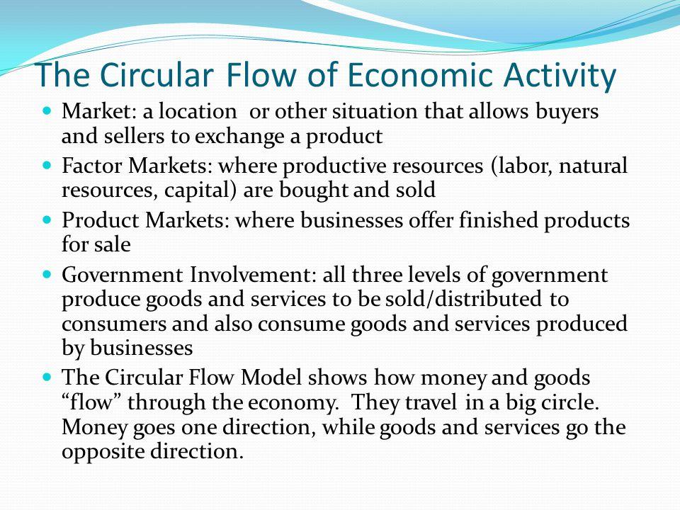 The Circular Flow of Economic Activity