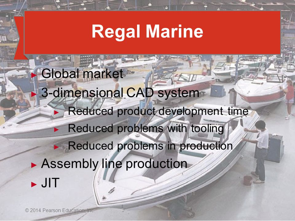 Regal Marine Global market 3-dimensional CAD system