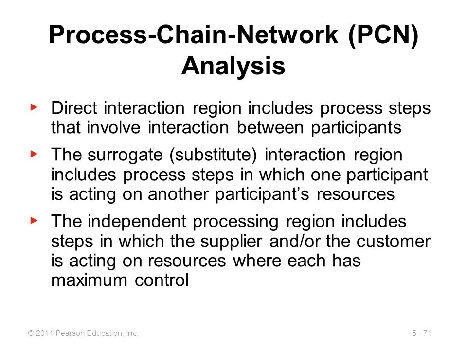 Process-Chain-Network (PCN) Analysis