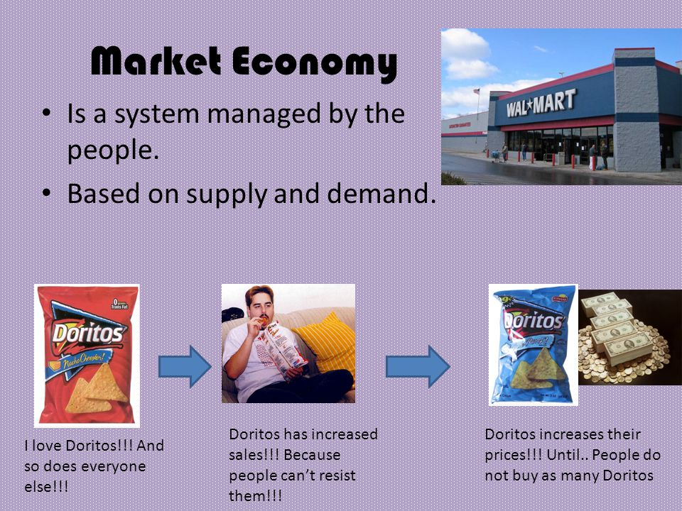 Market Economy Is a system managed by the people.
