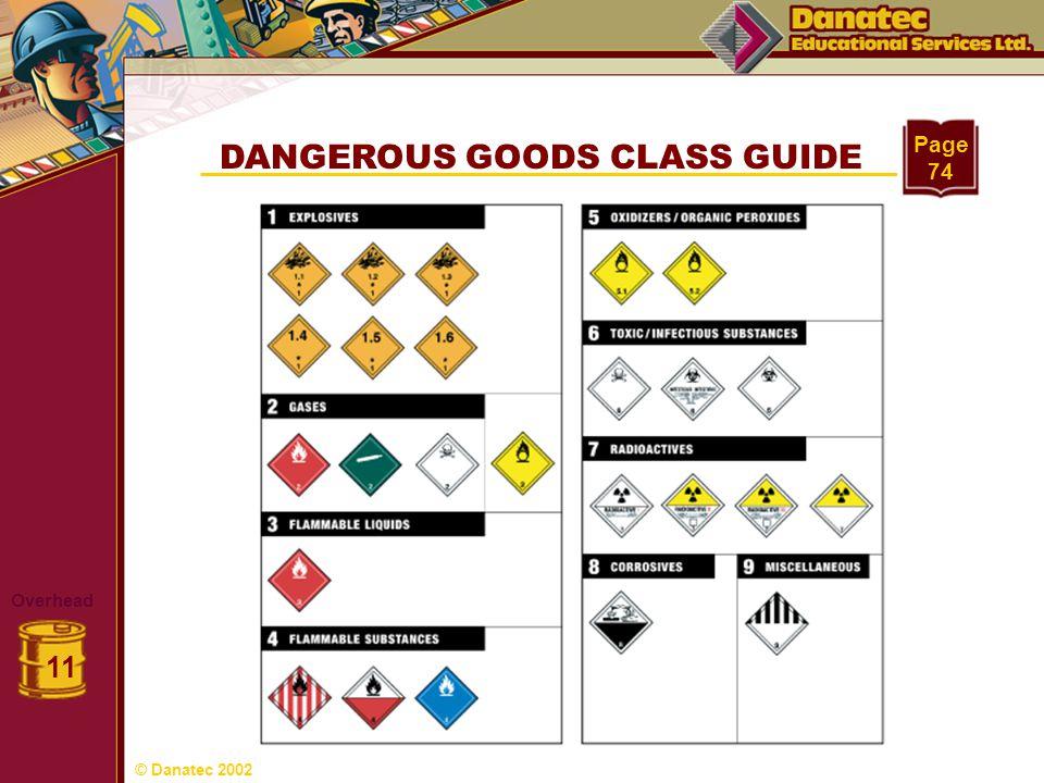 DANGEROUS GOODS CLASS GUIDE